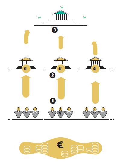 Endogeeninen malli