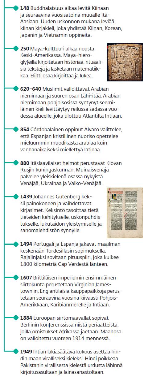 Lähteet: Encyclopedia Britannica, Euroopan historia I (WSOY 2012), Wikipedia.