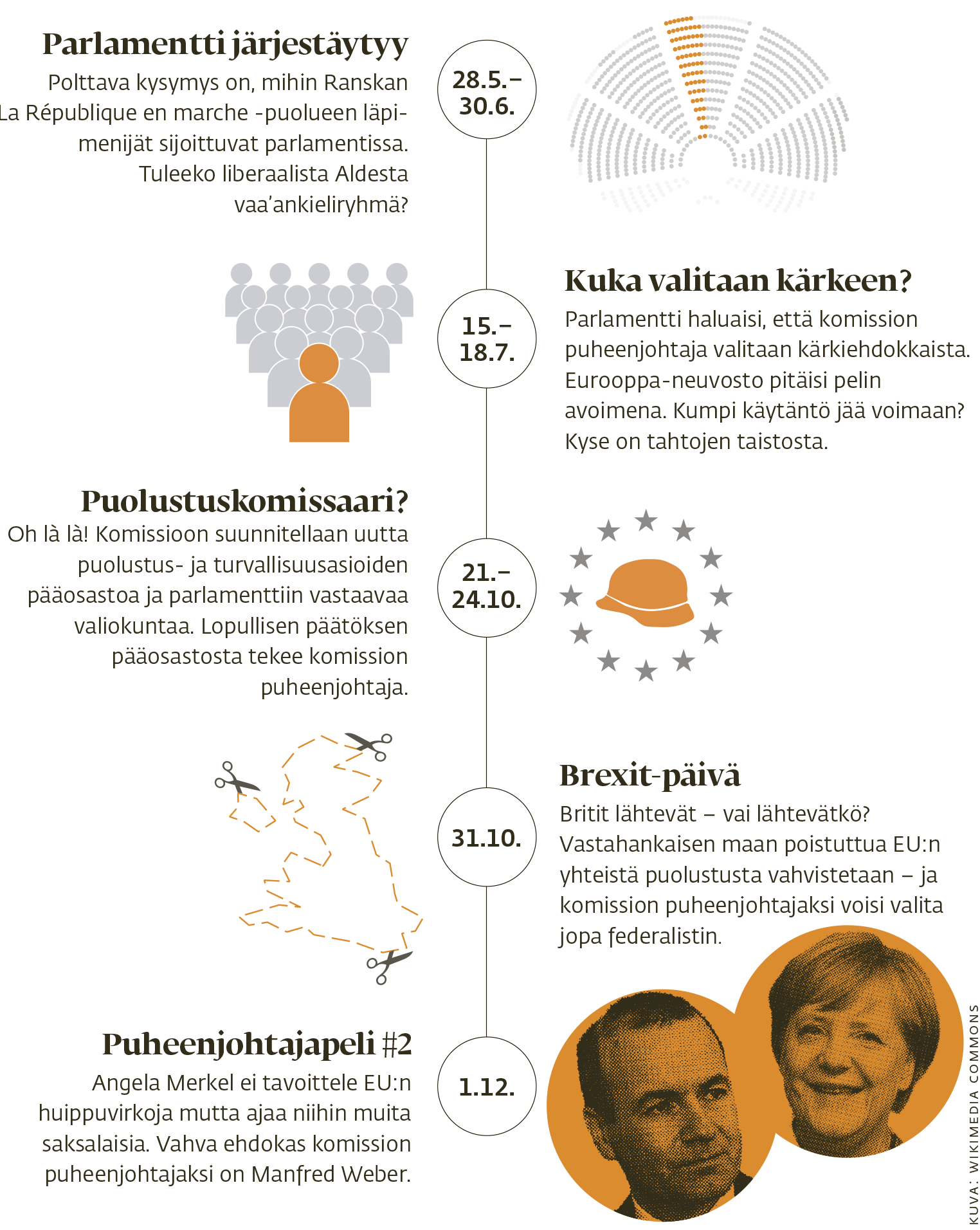 Juttua on päivitetty. Painetussa lehdessä oli esillä Merkelin mahdollinen nousu Eurooppa-neuvoston pysyväksi puheenjohtajaksi.