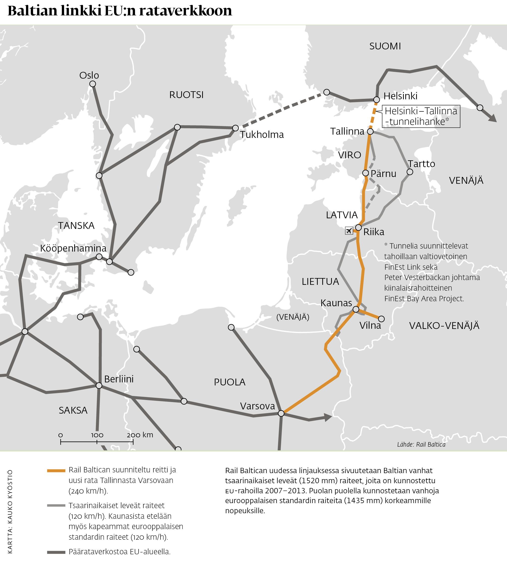 Rail Baltican uudessa linjauksessa sivuutetaan Baltian vanhat tsaarinaikaiset leveät (1520 mm) raiteet, joita on kunnostettu EU-rahoilla 2007–2013. Puolan puolella kunnostetaan vanhoja eurooppalaisen standardin raiteita (1435 mm) korkeammille nopeuksille. Kartta: Kauko Kyöstiö