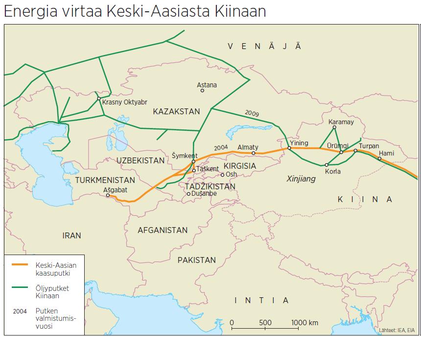 Vuonna 2011 Kiina toi 11 prosenttia käyttämästään kaasusta ja 2 prosenttia käyttämästään öljystä Keski-Aasiasta. Energiantuonnin alueelta odotetaan kasvavan voimakkaasti lähivuosina.
